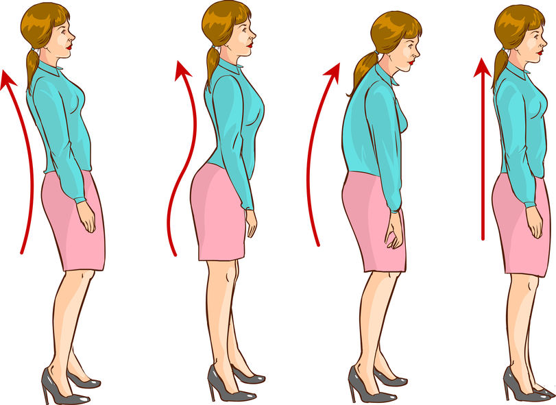 How Proper Posture Is Important for Overall Health